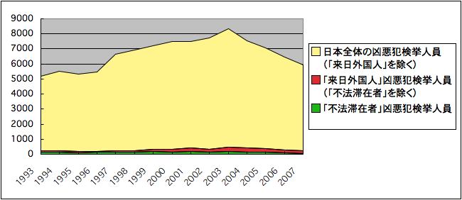 200702